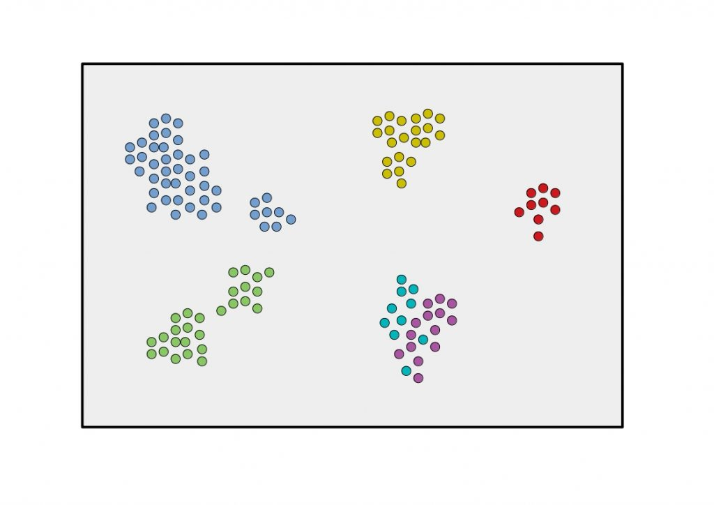 The figure shows the data clusters generated by t-Distributed Stochastic Neighborhood Embedding (T-SNE) in 2-dimensional space.